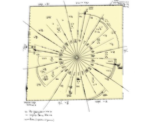 звездную карту фен шуй и